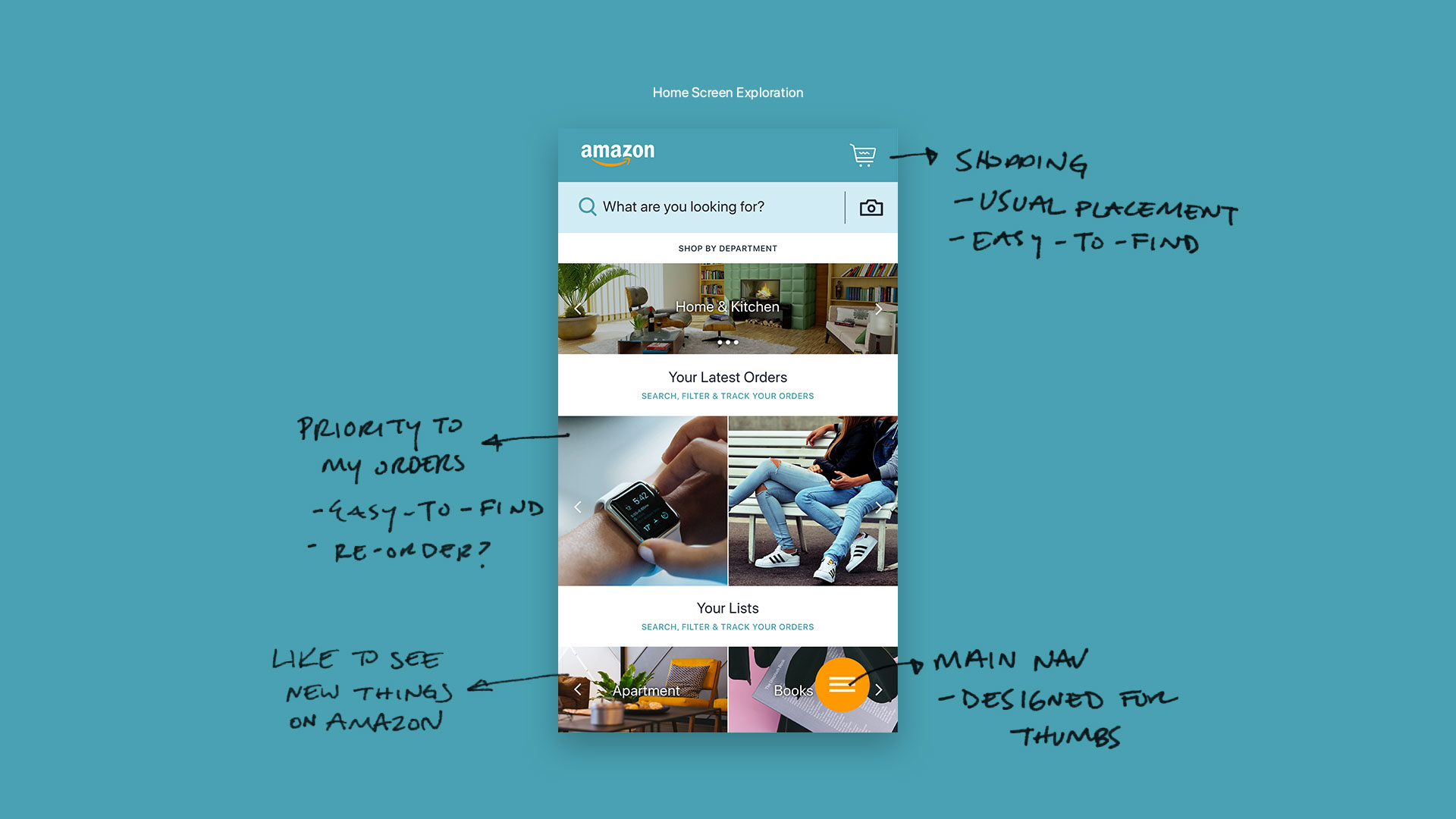 A Quick Re-Design of the Amazon App by ACVDO Co